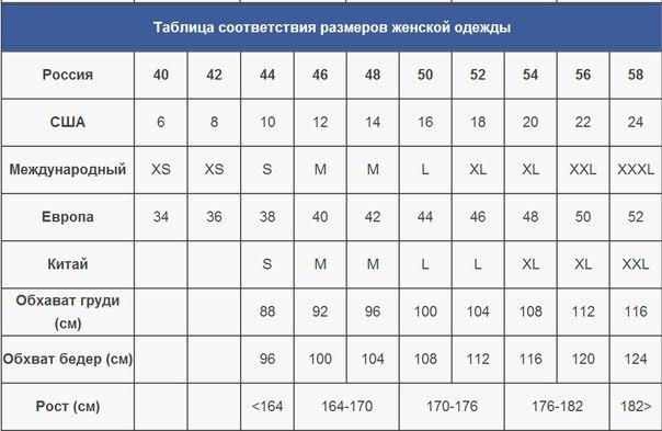 Размеры одежды сша на русские таблица алиэкспресс на русском языке