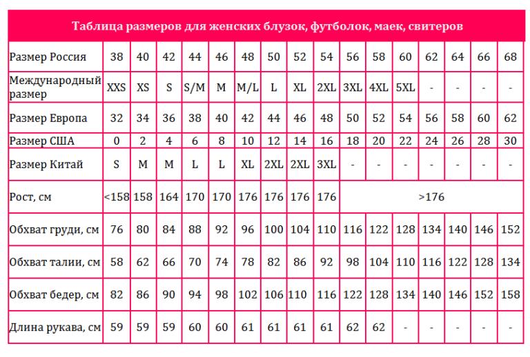 Таблица размеров женской одежды китай россия
