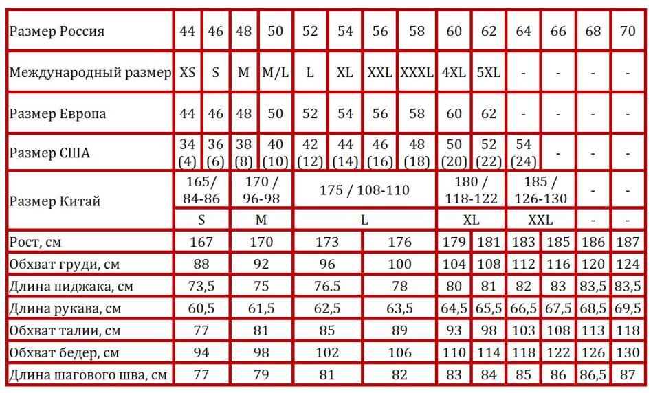 7a4a33ceb72 Мужская одежда на Алиэкспресс — как определить размер  Перевод ...