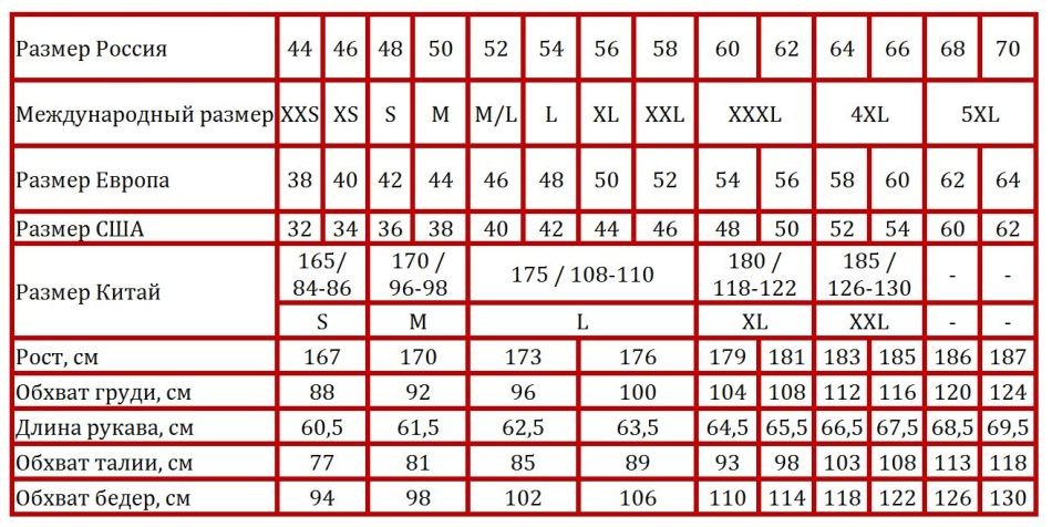 1a2376f78b53 Мужская одежда на Алиэкспресс — как определить размер? Перевод ...